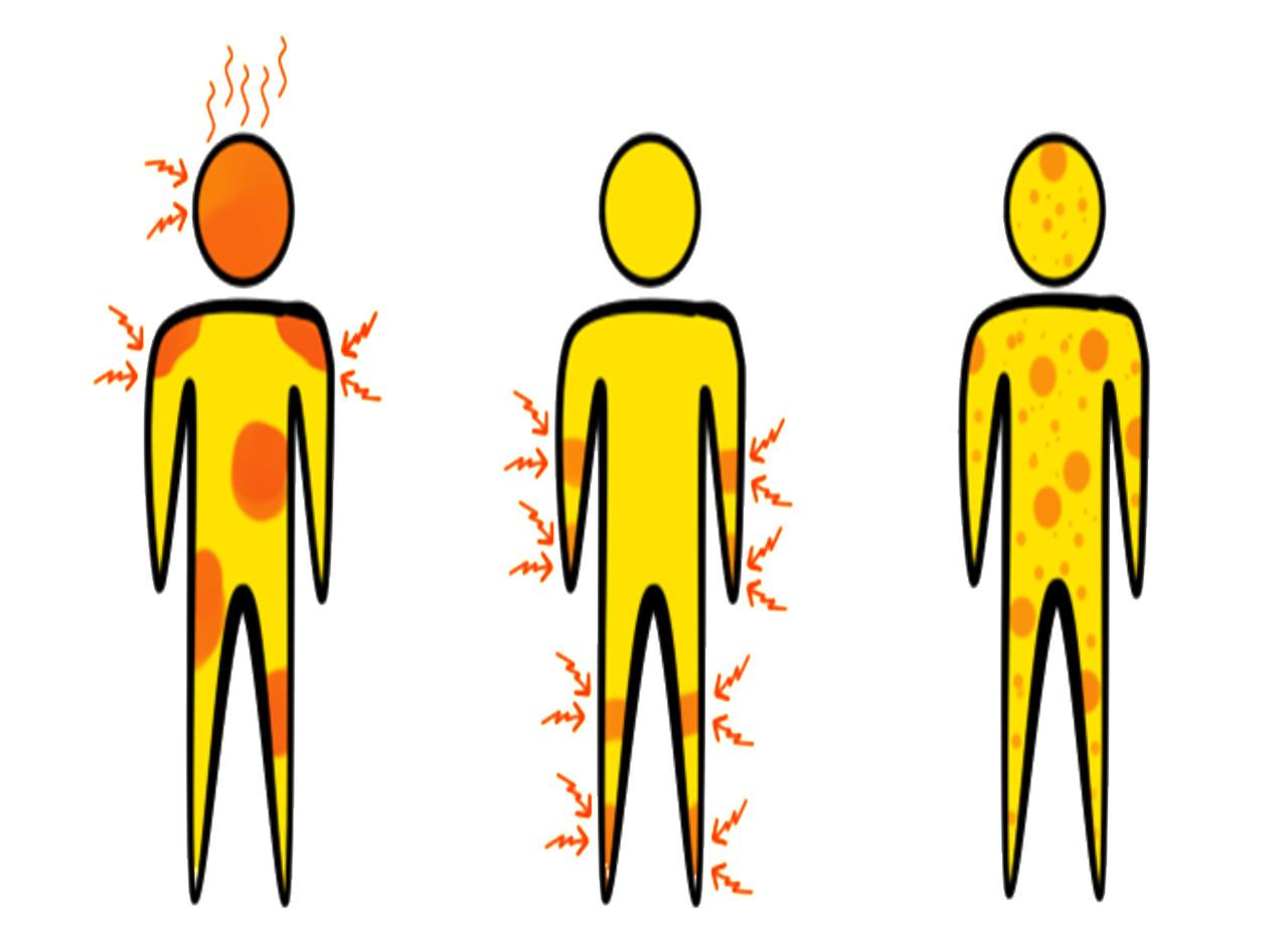 symptoms-1351005_1280