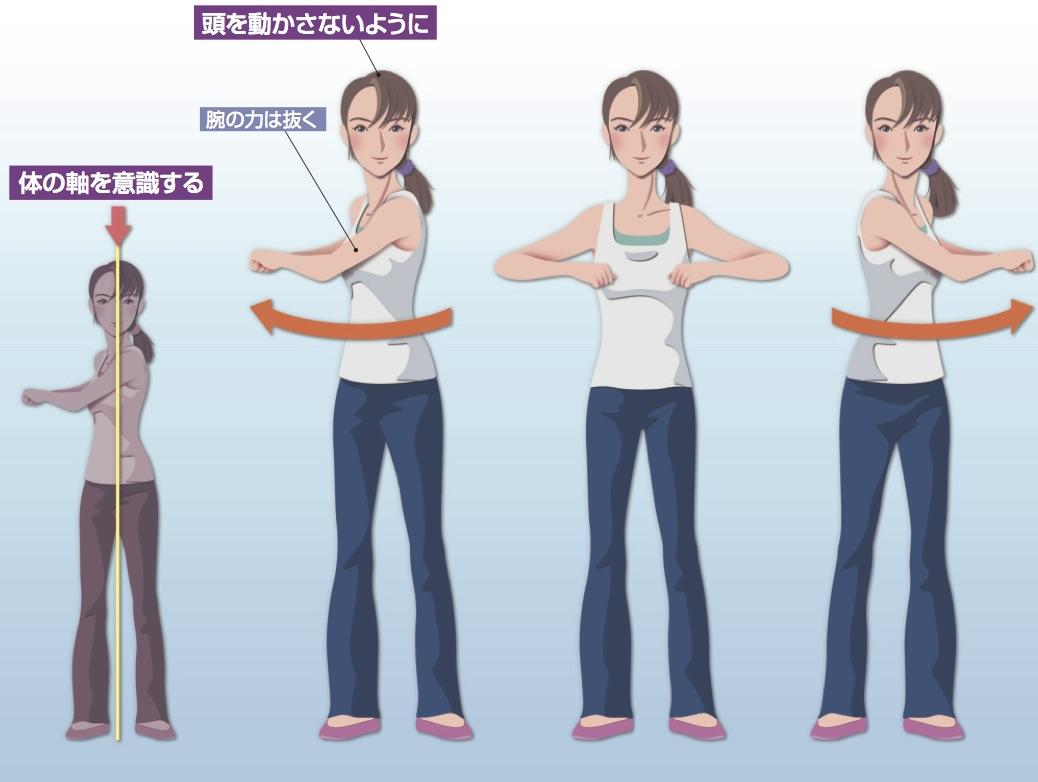 腕を振る体操